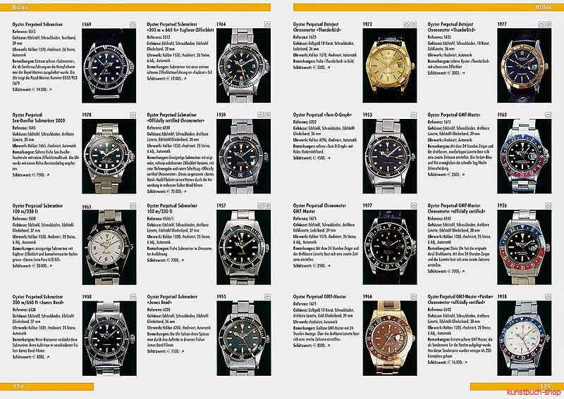 Armbanduhren Klassik Katalog 2007